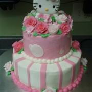 Hello Kitty 2.0